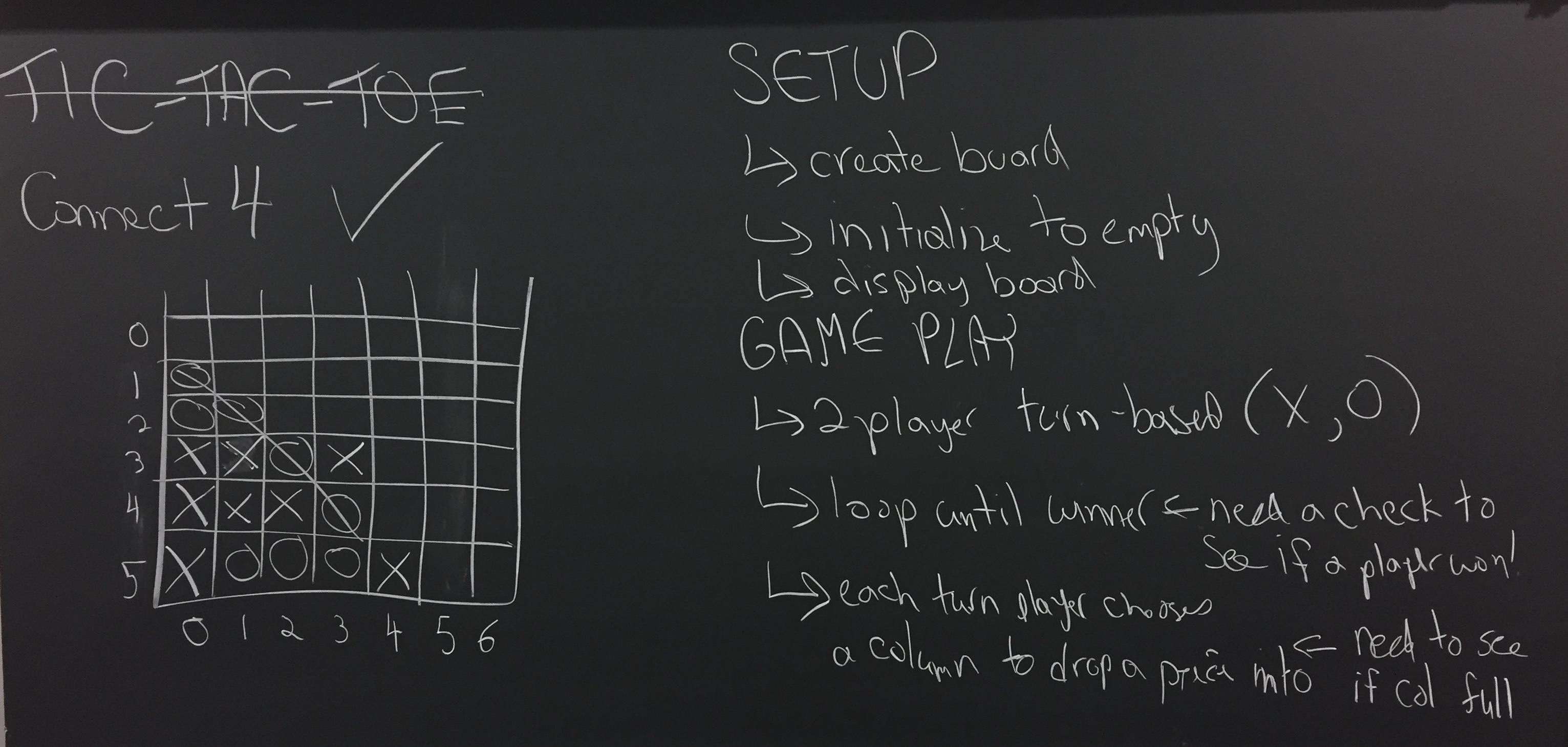 Connect 4 Planning